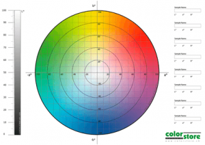Lab Color Wheel